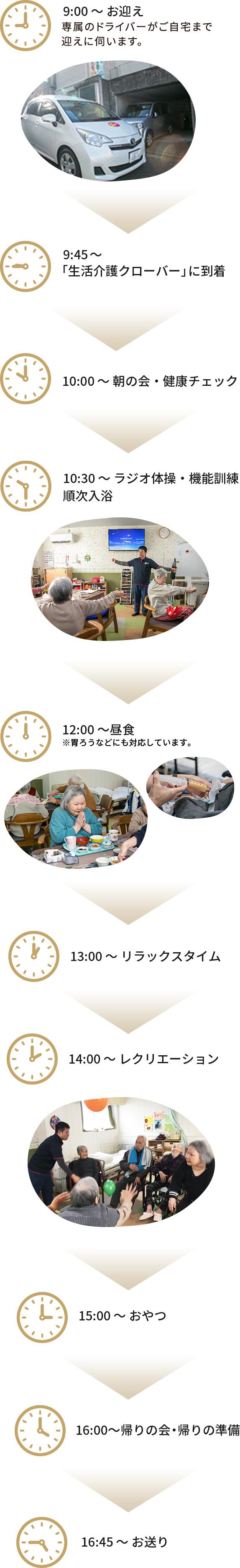 共生型生活介護事業「生活介護クローバー」1日の流れ